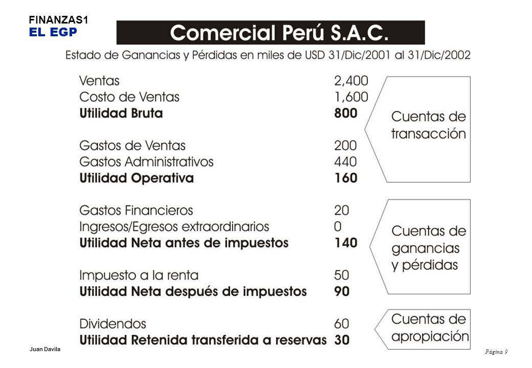Página 10 Juan Davila FINANZAS1 EL BG