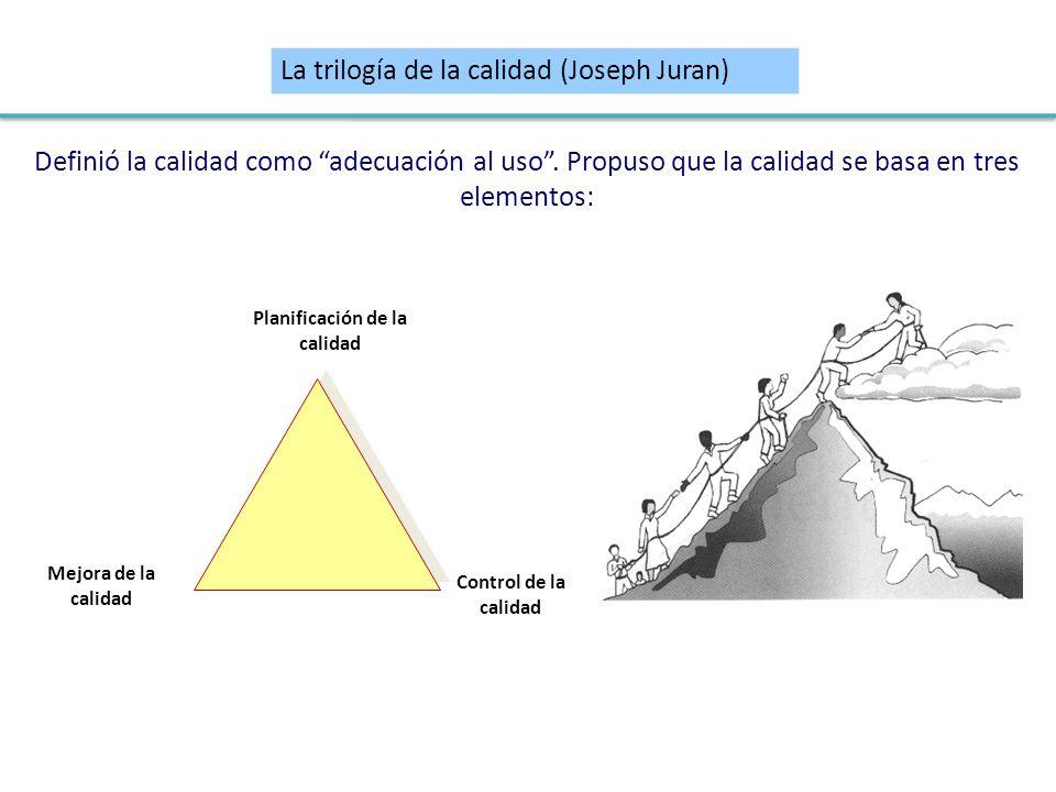 La trilogía de la calidad (Joseph Juran) Definió la calidad como adecuación al uso. Propuso que la calidad se basa en tres elementos: Mejora de la cal