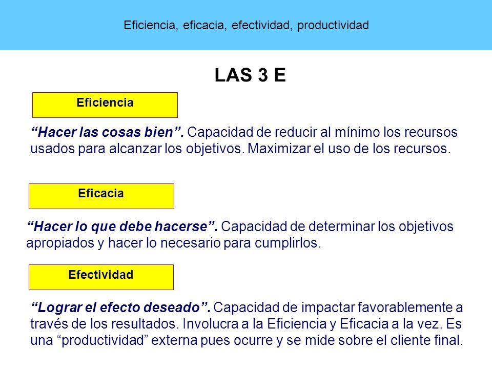 LAS 3 E Hacer las cosas bien. Capacidad de reducir al mínimo los recursos usados para alcanzar los objetivos. Maximizar el uso de los recursos. Hacer