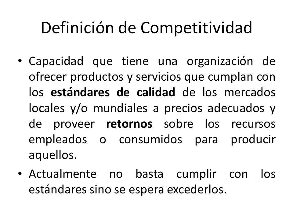 Capacidad que tiene una organización de ofrecer productos y servicios que cumplan con los estándares de calidad de los mercados locales y/o mundiales