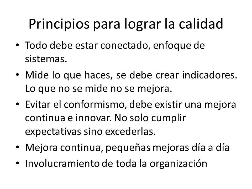 Principios para lograr la calidad Todo debe estar conectado, enfoque de sistemas. Mide lo que haces, se debe crear indicadores. Lo que no se mide no s