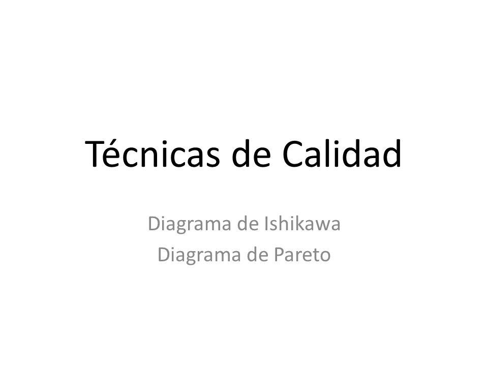 Técnicas de Calidad Diagrama de Ishikawa Diagrama de Pareto