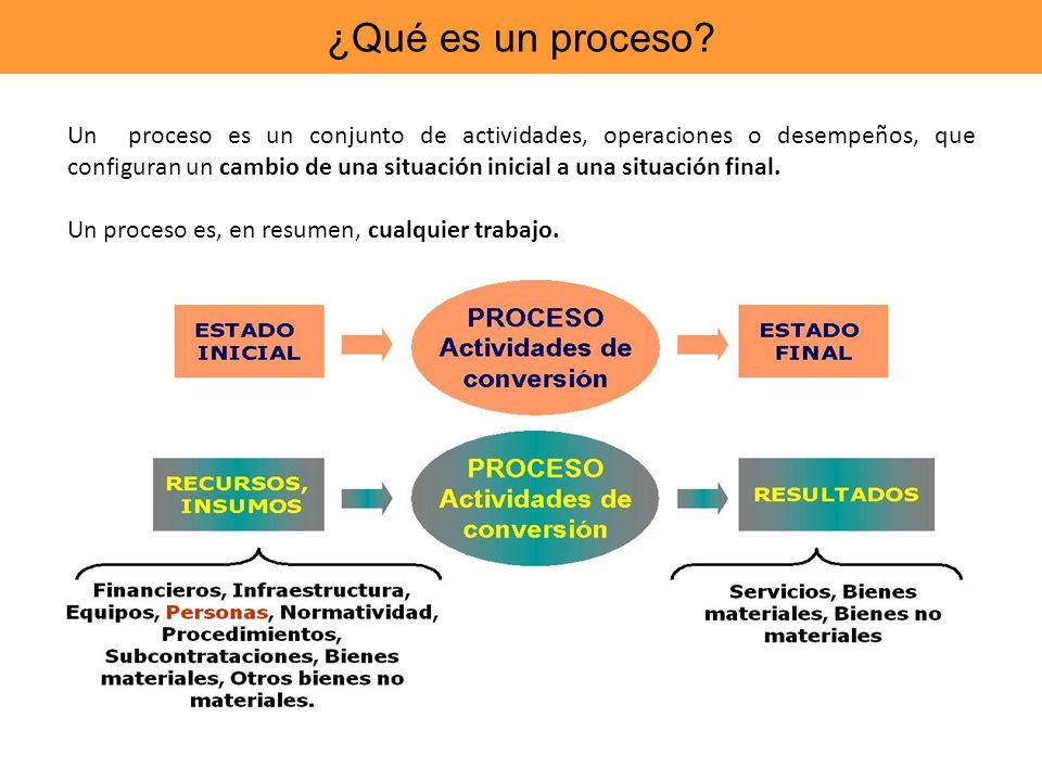 Un proceso es un conjunto de actividades, operaciones o desempeños, que configuran un cambio de una situación inicial a una situación final. Un proces
