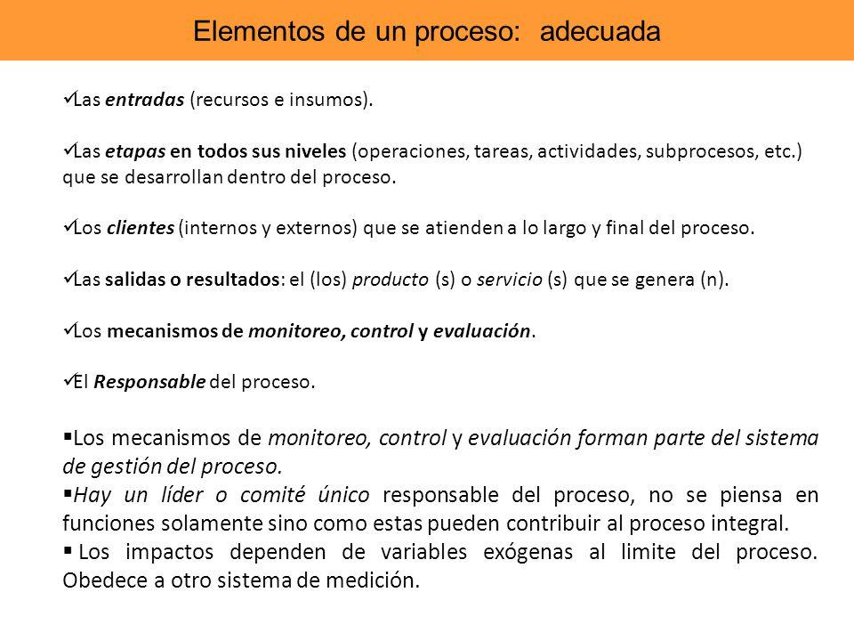 Las entradas (recursos e insumos). Las etapas en todos sus niveles (operaciones, tareas, actividades, subprocesos, etc.) que se desarrollan dentro del