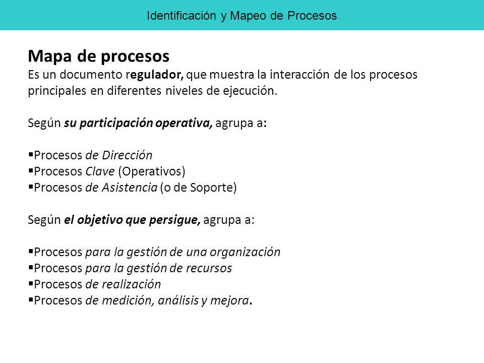 Identificación y Mapeo de Procesos Es un documento regulador, que muestra la interacción de los procesos principales en diferentes niveles de ejecució
