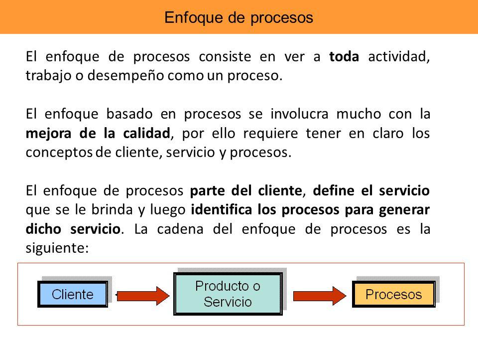 Enfoque de procesos El enfoque de procesos consiste en ver a toda actividad, trabajo o desempeño como un proceso. El enfoque basado en procesos se inv