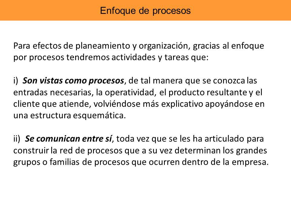 Enfoque de procesos Para efectos de planeamiento y organización, gracias al enfoque por procesos tendremos actividades y tareas que: i) Son vistas com