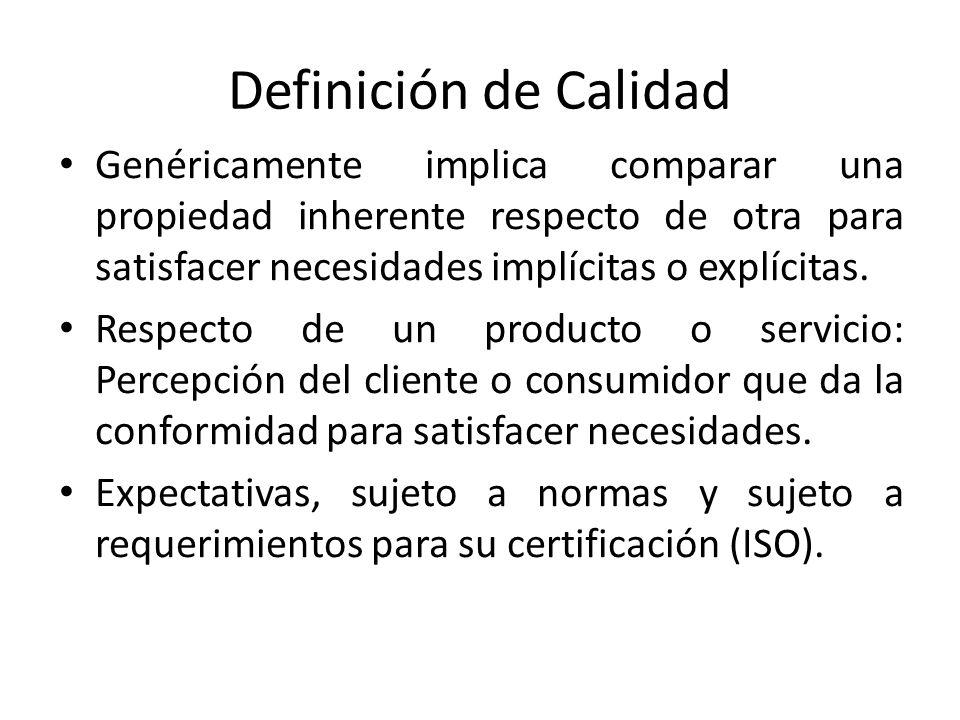 Definición de Calidad Genéricamente implica comparar una propiedad inherente respecto de otra para satisfacer necesidades implícitas o explícitas. Res