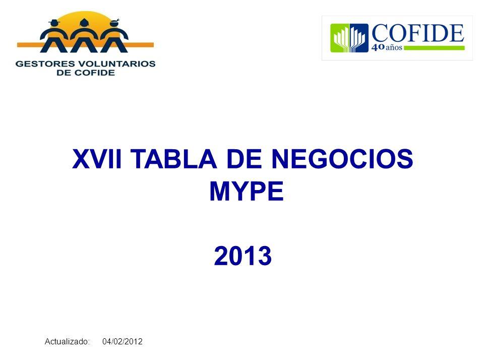 XVII TABLA DE NEGOCIOS MYPE 2013 Actualizado: 04/02/2012