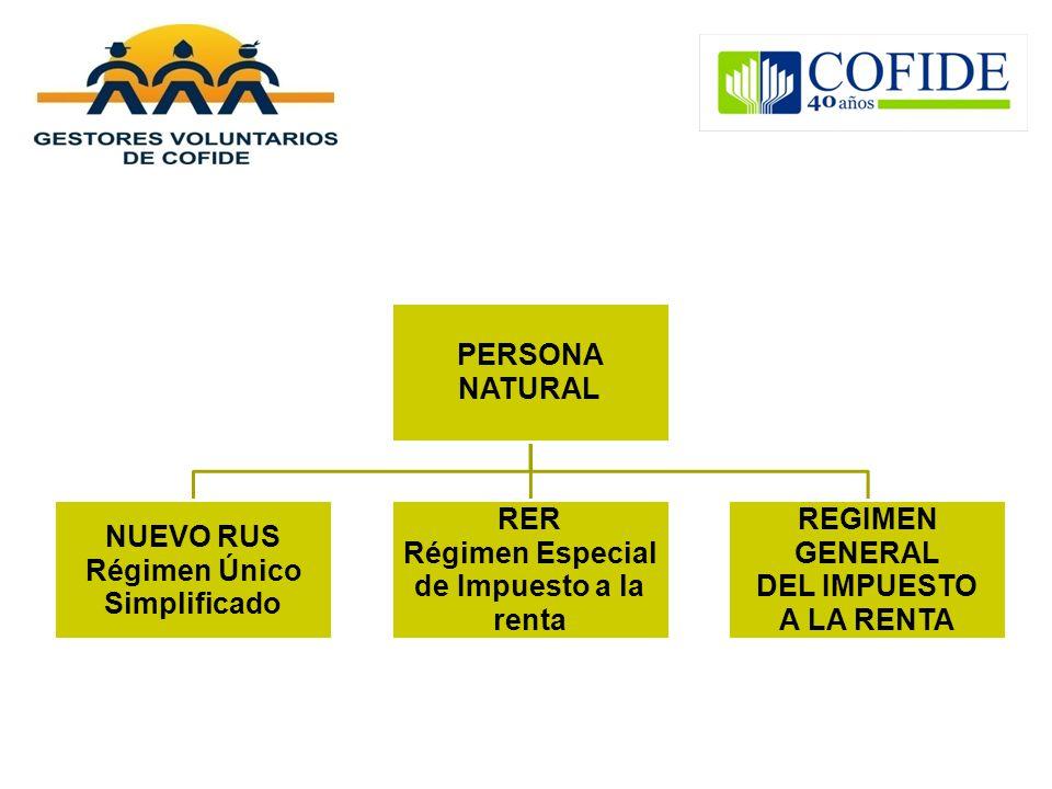 PERSONA NATURAL NUEVO RUS Régimen Único Simplificado RER Régimen Especial de Impuesto a la renta REGIMEN GENERAL DEL IMPUESTO A LA RENTA