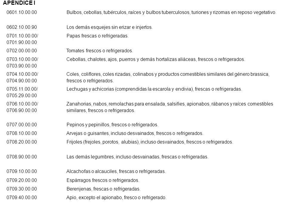 0601.10.00.00Bulbos, cebollas, tubérculos, raíces y bulbos tuberculosos, turiones y rizomas en reposo vegetativo. 0602.10.00.90Los demás esquejes sin
