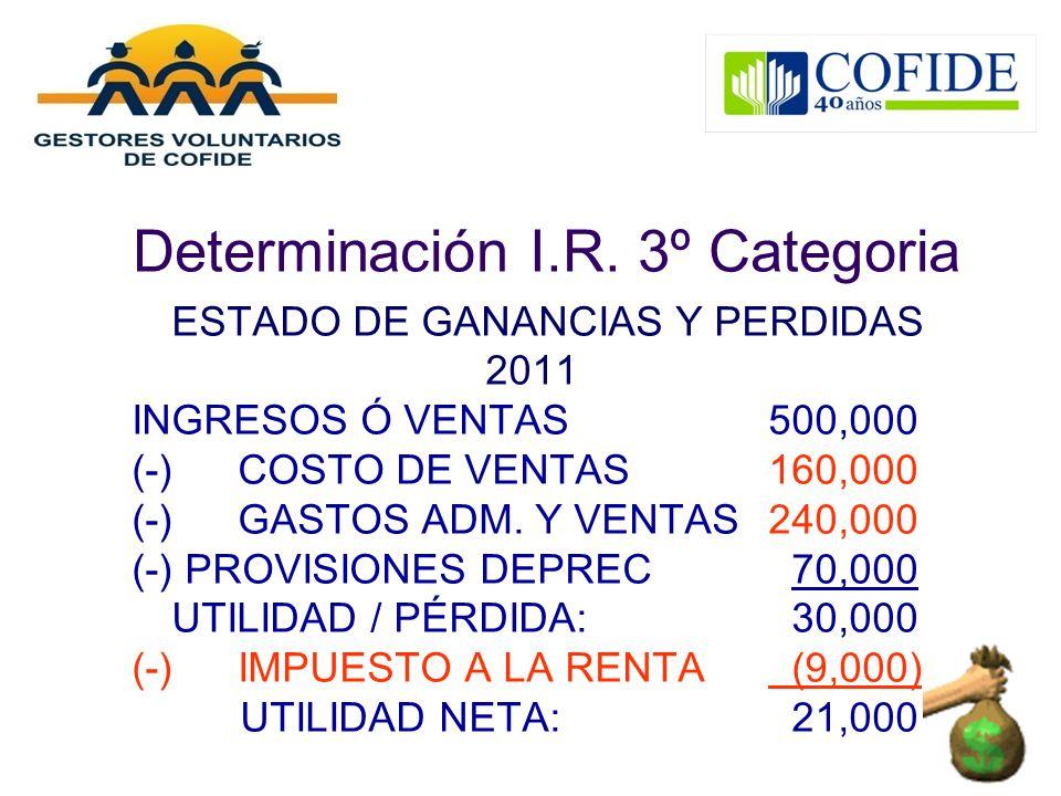 ESTADO DE GANANCIAS Y PERDIDAS 2011 INGRESOS Ó VENTAS500,000 (-)COSTO DE VENTAS160,000 (-)GASTOS ADM. Y VENTAS240,000 (-) PROVISIONES DEPREC 70,000 UT