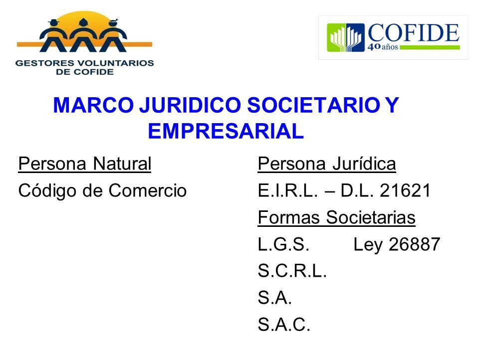 MARCO JURIDICO SOCIETARIO Y EMPRESARIAL Persona NaturalPersona Jurídica Código de ComercioE.I.R.L. – D.L. 21621 Formas Societarias L.G.S.Ley 26887 S.C