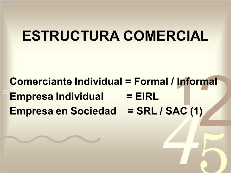 ESTRUCTURA COMERCIAL Comerciante Individual = Formal / Informal Empresa Individual = EIRL Empresa en Sociedad = SRL / SAC (1)