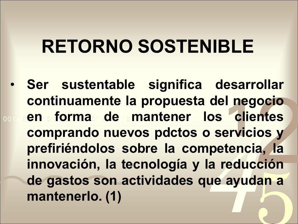 RETORNO SOSTENIBLE Ser sustentable significa desarrollar continuamente la propuesta del negocio en forma de mantener los clientes comprando nuevos pdc