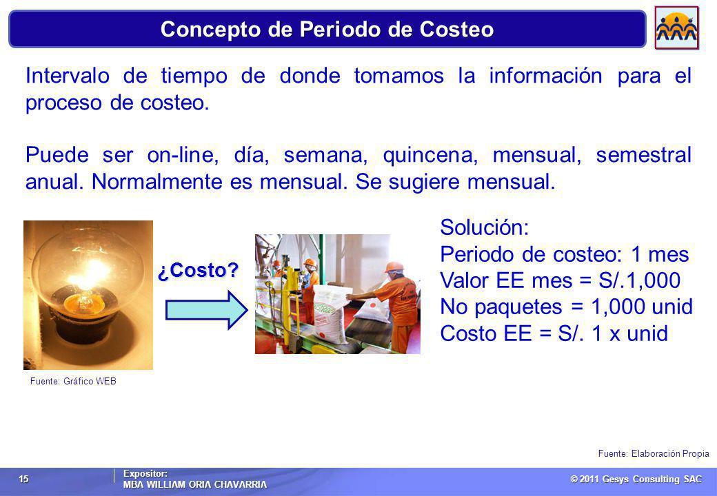 © 2011 Gesys Consulting SAC Expositor: MBA WILLIAM ORIA CHAVARRIA 15 Concepto de Periodo de Costeo Fuente: Elaboración Propia Intervalo de tiempo de donde tomamos la información para el proceso de costeo.