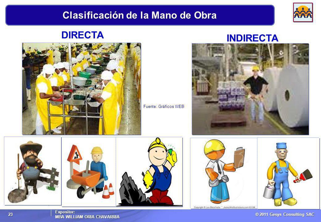 © 2011 Gesys Consulting SAC Expositor: MBA WILLIAM ORIA CHAVARRIA 23 Clasificación de la Mano de Obra Fuente:Elaboración Propia Fuente: Gráficos WEB DIRECTA INDIRECTA