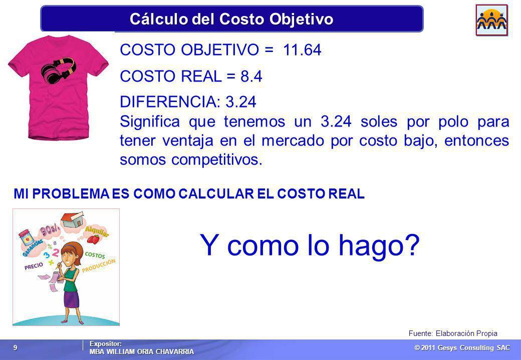 © 2011 Gesys Consulting SAC Expositor: MBA WILLIAM ORIA CHAVARRIA 9 Cálculo del Costo Objetivo Fuente: Elaboración Propia COSTO OBJETIVO = 11.64 COSTO REAL = 8.4 DIFERENCIA: 3.24 Significa que tenemos un 3.24 soles por polo para tener ventaja en el mercado por costo bajo, entonces somos competitivos.