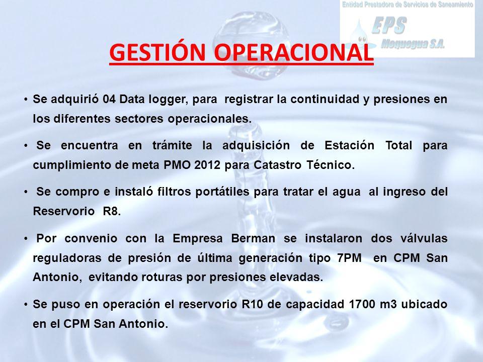 Se adquirió 04 Data logger, para registrar la continuidad y presiones en los diferentes sectores operacionales.