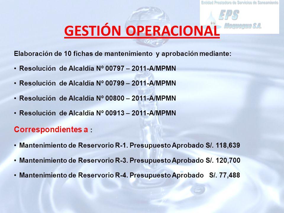 Elaboración de 10 fichas de mantenimiento y aprobación mediante: Resolución de Alcaldía Nº 00797 – 2011-A/MPMN Resolución de Alcaldía Nº 00799 – 2011-A/MPMN Resolución de Alcaldía Nº 00800 – 2011-A/MPMN Resolución de Alcaldía Nº 00913 – 2011-A/MPMN Correspondientes a : Mantenimiento de Reservorio R-1.
