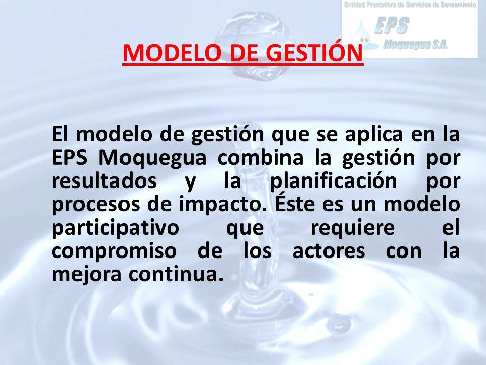 Elaboración del Proyecto de inversión pública Mejoramiento de la Capacidad Operativa de la Oficina de Catastro Técnico EPS Moquegua SA.