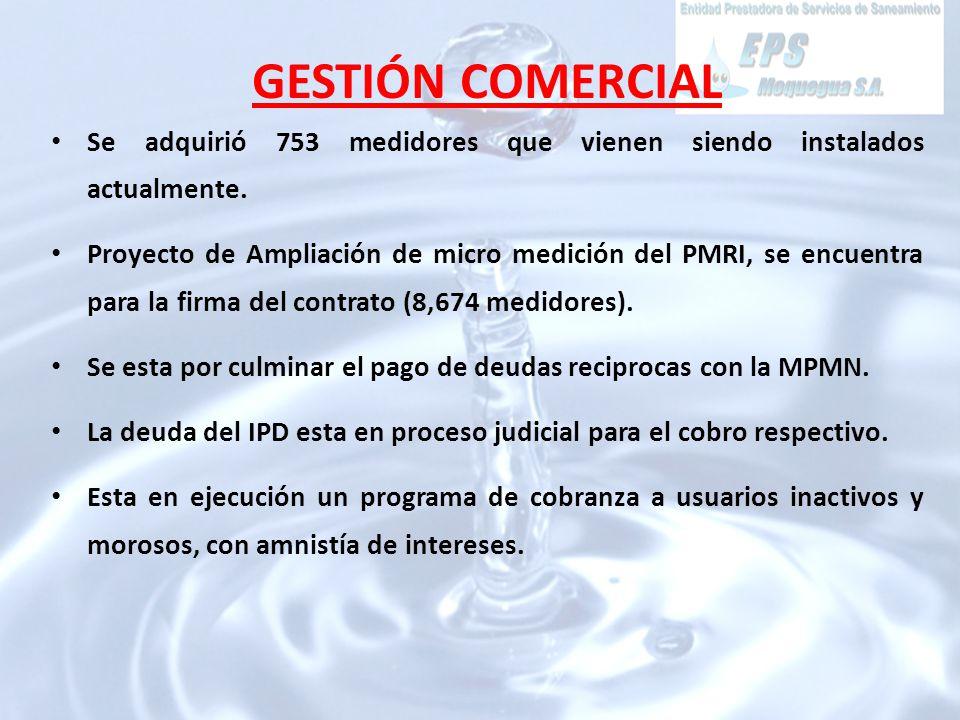 GESTIÓN COMERCIAL Se adquirió 753 medidores que vienen siendo instalados actualmente.
