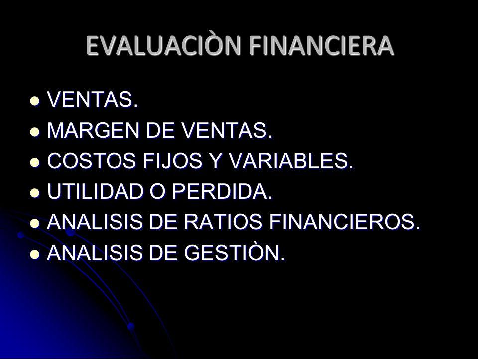 EVALUACIÒN FINANCIERA VENTAS. VENTAS. MARGEN DE VENTAS. MARGEN DE VENTAS. COSTOS FIJOS Y VARIABLES. COSTOS FIJOS Y VARIABLES. UTILIDAD O PERDIDA. UTIL