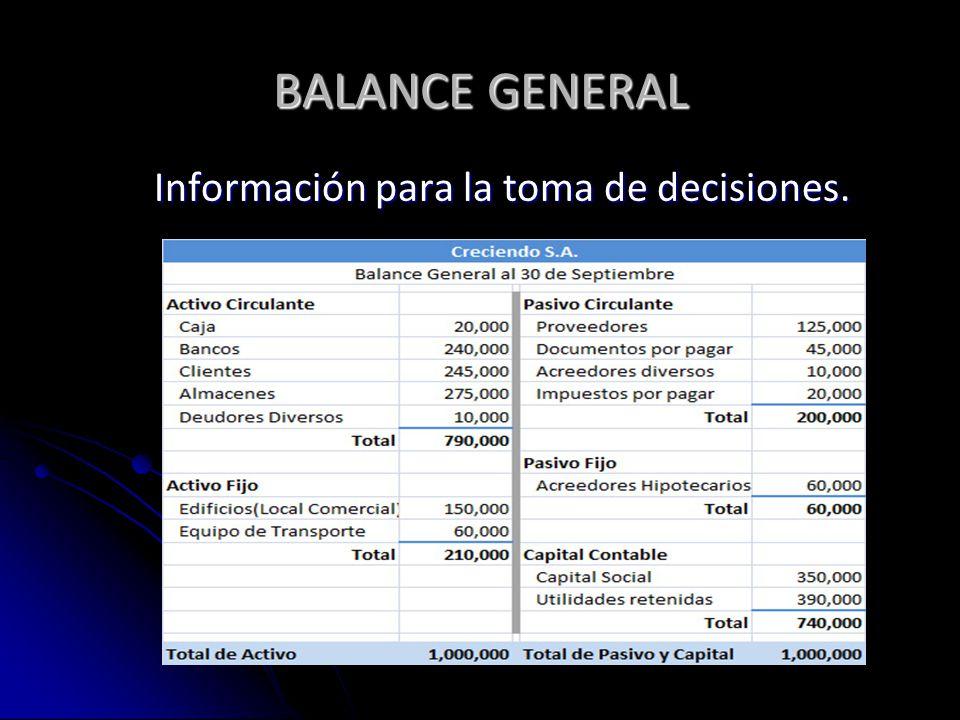 BALANCE GENERAL Información para la toma de decisiones.