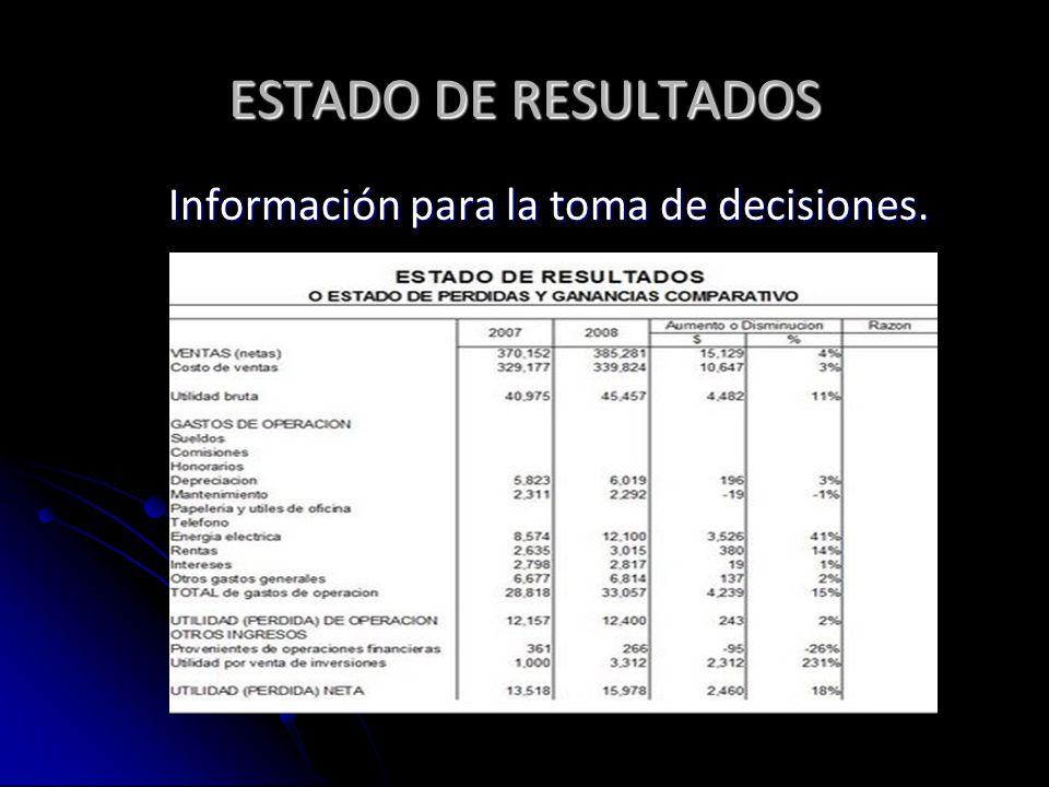 ESTADO DE RESULTADOS Información para la toma de decisiones.
