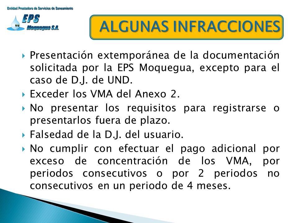Presentación extemporánea de la documentación solicitada por la EPS Moquegua, excepto para el caso de D.J. de UND. Exceder los VMA del Anexo 2. No pre