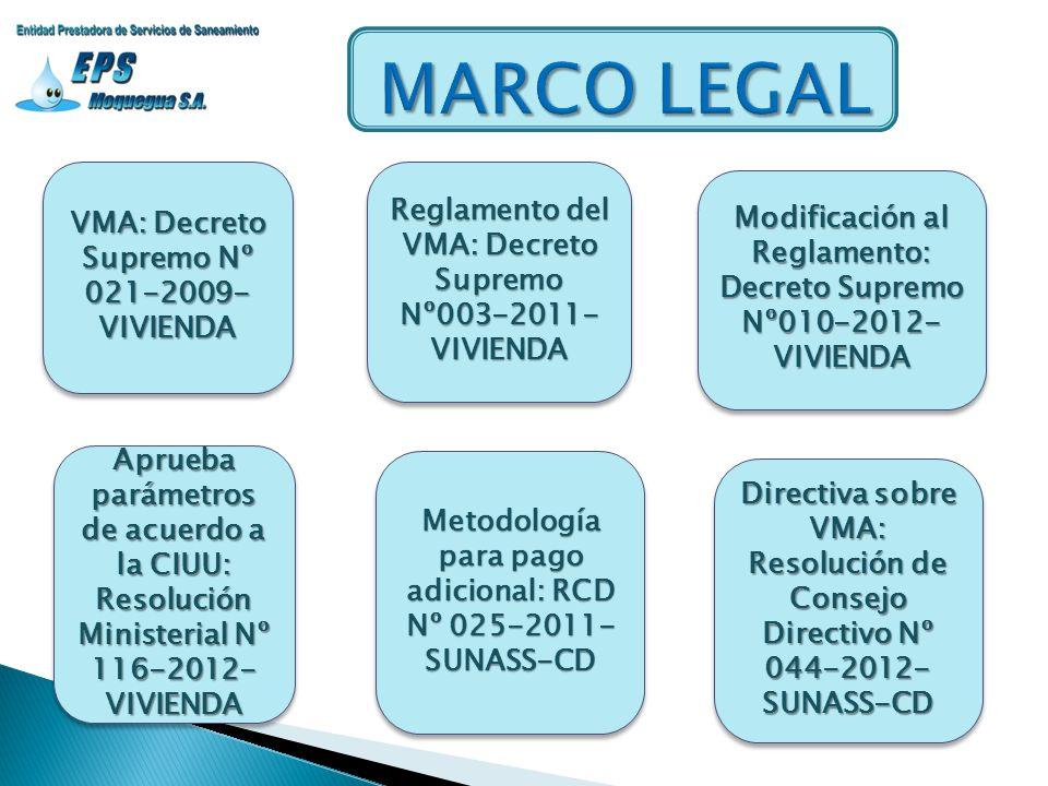 VMA: Decreto Supremo Nº 021-2009- VIVIENDA Reglamento del VMA: Decreto Supremo Nº003-2011- VIVIENDA Modificación al Reglamento: Decreto Supremo Nº010-