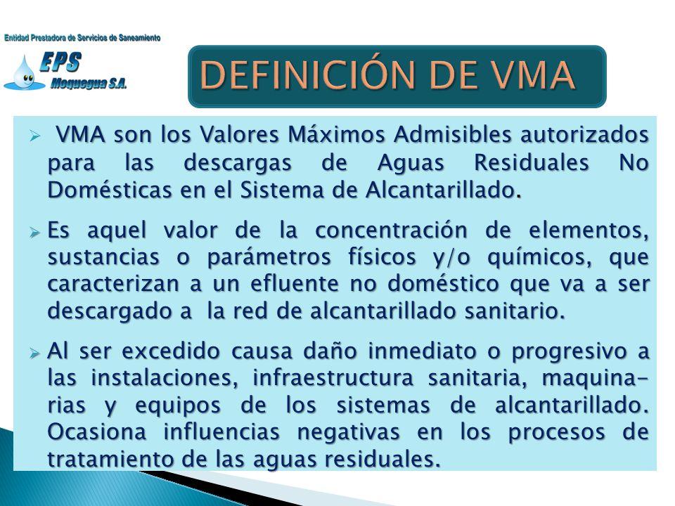 VMA son los Valores Máximos Admisibles autorizados para las descargas de Aguas Residuales No Domésticas en el Sistema de Alcantarillado. Es aquel valo