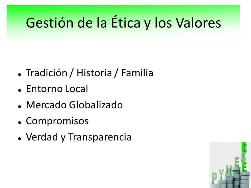 Tradición / Historia / Familia Entorno Local Mercado Globalizado Compromisos Verdad y Transparencia Gestión de la Ética y los Valores