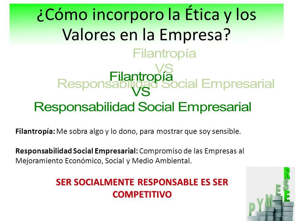 Filantropía: Me sobra algo y lo dono, para mostrar que soy sensible. Responsabilidad Social Empresarial: Compromiso de las Empresas al Mejoramiento Ec