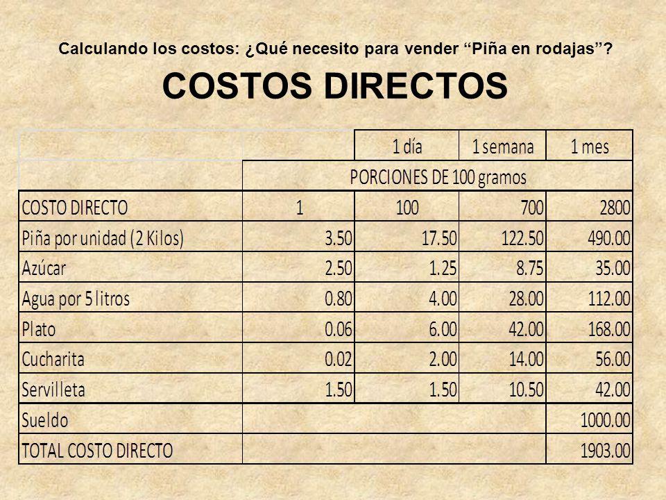Calculando los costos: ¿Qué necesito para vender Piña en rodajas?