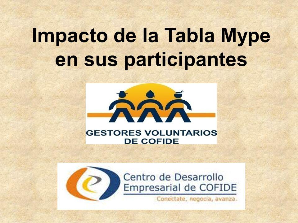 Impacto de la Tabla Mype en sus participantes