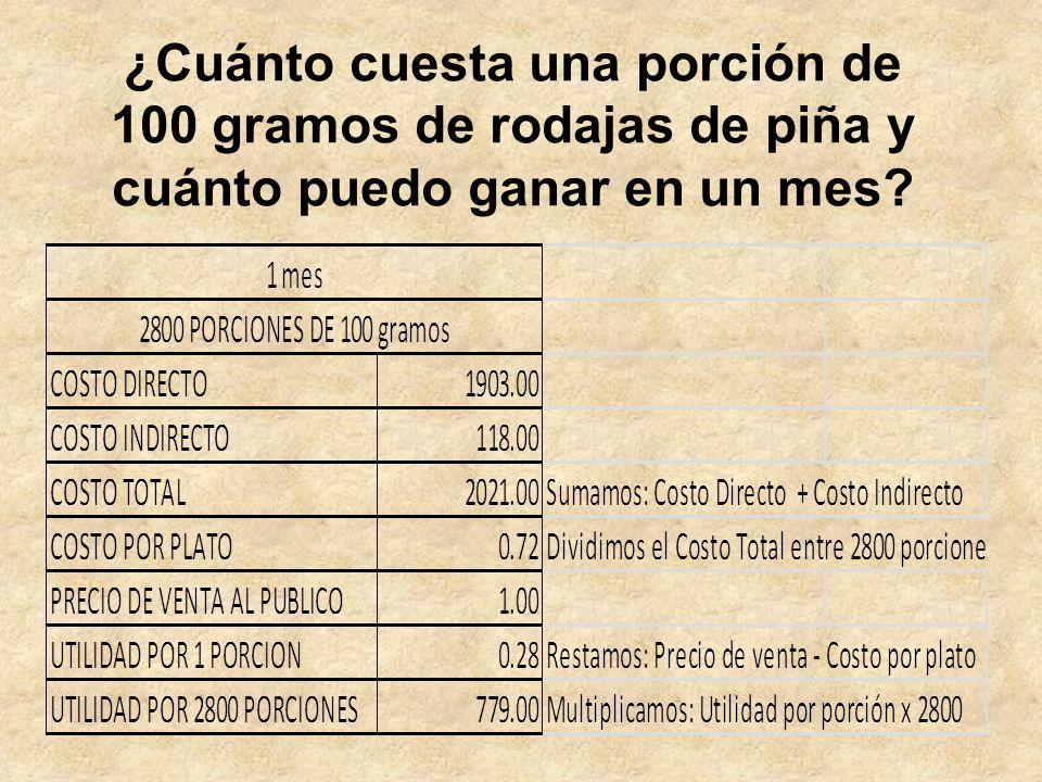 ¿Cuánto cuesta una porción de 100 gramos de rodajas de piña y cuánto puedo ganar en un mes?