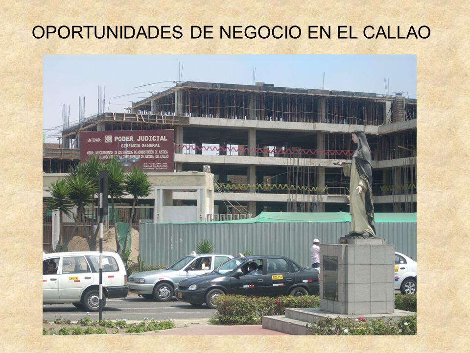 OPORTUNIDADES DE NEGOCIO EN EL CALLAO