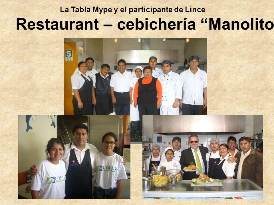 Restaurant – cebichería Manolito La Tabla Mype y el participante de Lince