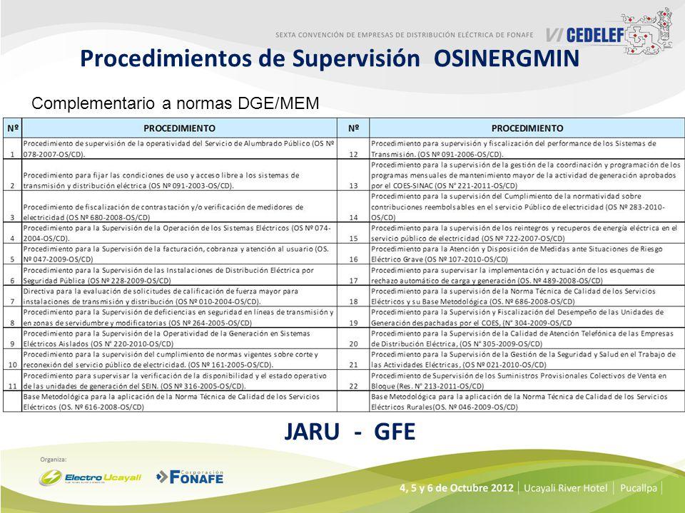 Procedimientos de Supervisión OSINERGMIN JARU - GFE Complementario a normas DGE/MEM