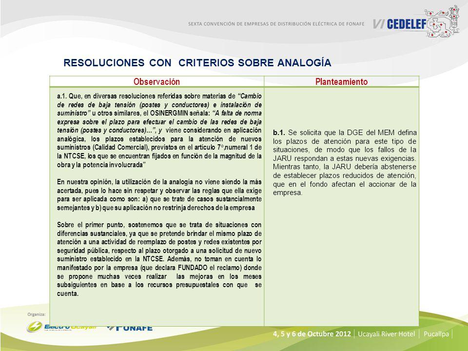 RESOLUCIONES CON CRITERIOS SOBRE ANALOGÍA ObservaciónPlanteamiento a.1. Que, en diversas resoluciones referidas sobre materias de Cambio de redes de b