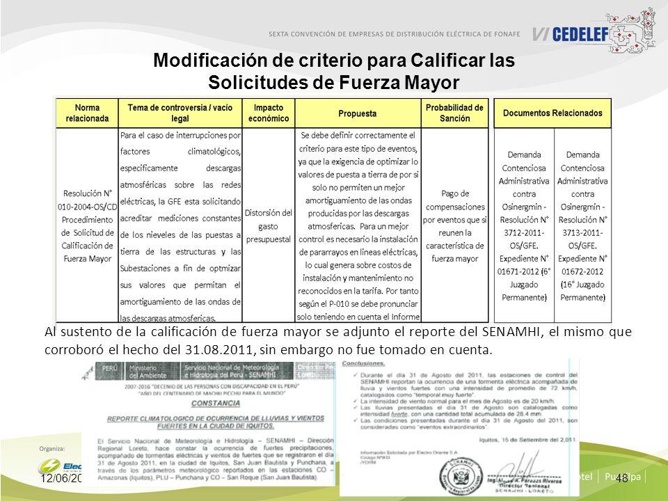 Modificación de criterio para Calificar las Solicitudes de Fuerza Mayor 12/06/201448 Al sustento de la calificación de fuerza mayor se adjunto el repo