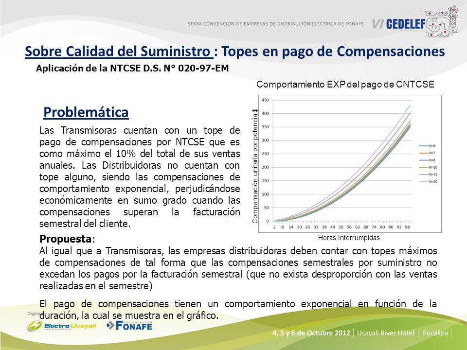 Aplicación de la NTCSE D.S. N° 020-97-EM Propuesta: Al igual que a Transmisoras, las empresas distribuidoras deben contar con topes máximos de compens