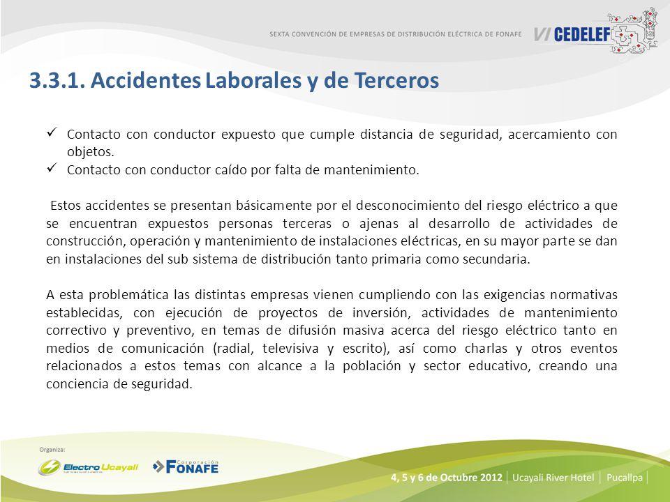 3.3.1. Accidentes Laborales y de Terceros Contacto con conductor expuesto que cumple distancia de seguridad, acercamiento con objetos. Contacto con co