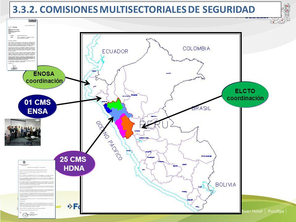 01 CMS ENSA 25 CMS HDNA ENOSA coordinación ELCTO coordinación Juramentación de la CMS 3.3.2. COMISIONES MULTISECTORIALES DE SEGURIDAD