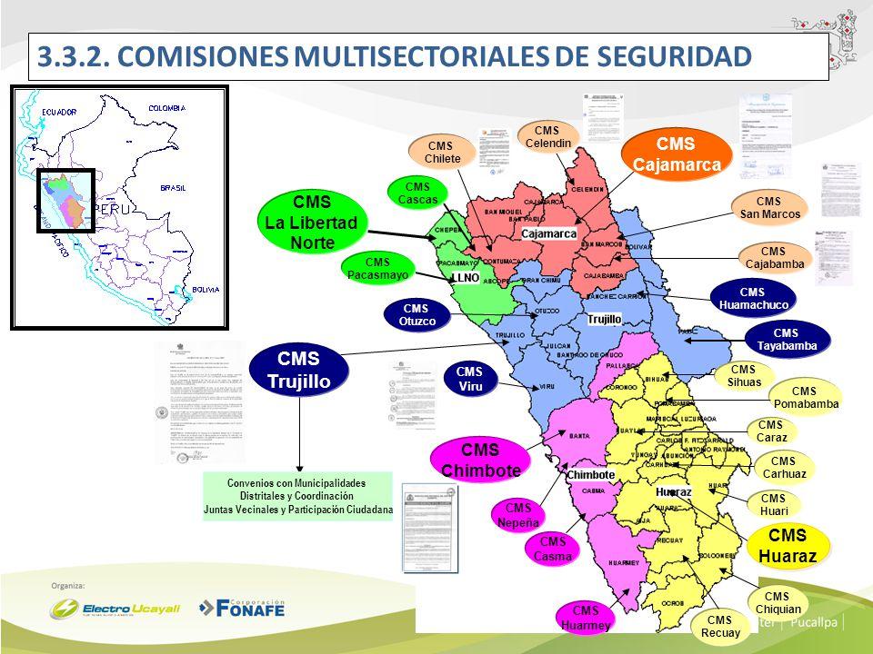 CMS Trujillo CMS Cajamarca CMS Chimbote CMS Huaraz CMS Huaraz CMS La Libertad Norte CMS Cajabamba CMS Celendin CMS San Marcos Convenios con Municipali