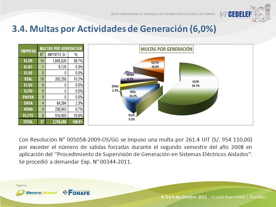 3.4. Multas por Actividades de Generación (6,0%) Con Resolución N° 005058-2009-OS/GG se impuso una multa por 261.4 UIT (S/. 954 110,00) por exceder el