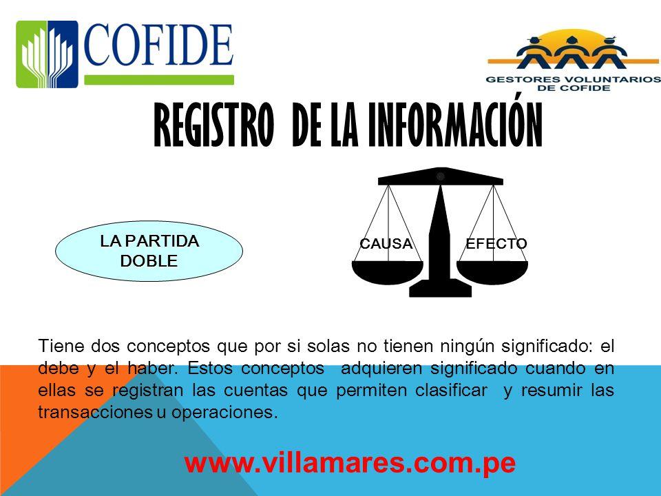 PARTIDA DOBLE Enunciado textual, según el PCGR: Los hechos económicos y jurídicos de la empresa se expresan en forma cabal aplicando sistemas contable