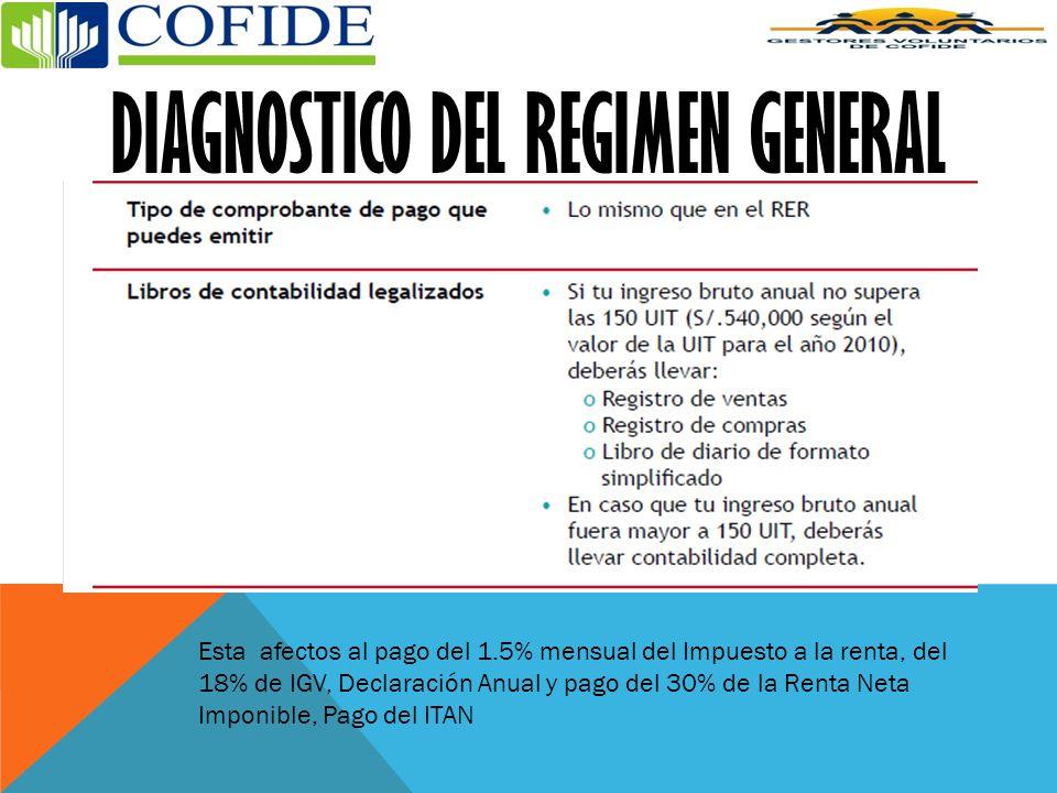 DIAGNOSTICO DEL RER Esta afectos al pago del 1.5% mensual del Impuesto a la renta, del 18% de IGV, -No se realiza Declaracion Anual.