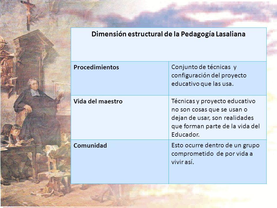 Dimensión estructural de la Pedagogía Lasaliana ProcedimientosConjunto de técnicas y configuración del proyecto educativo que las usa.